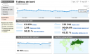 acceuil nouvelle interface google analytics