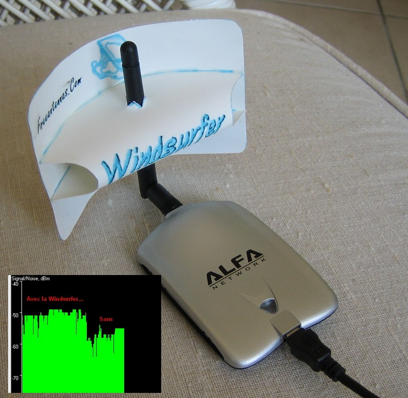 windsurf wifi antenna'